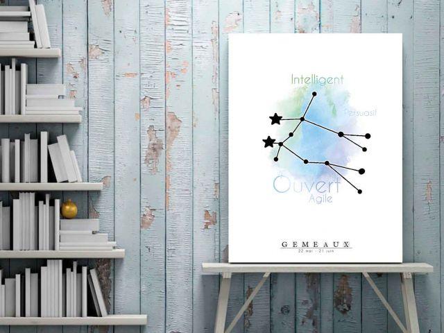 Image Signe astrologique Gémeaux